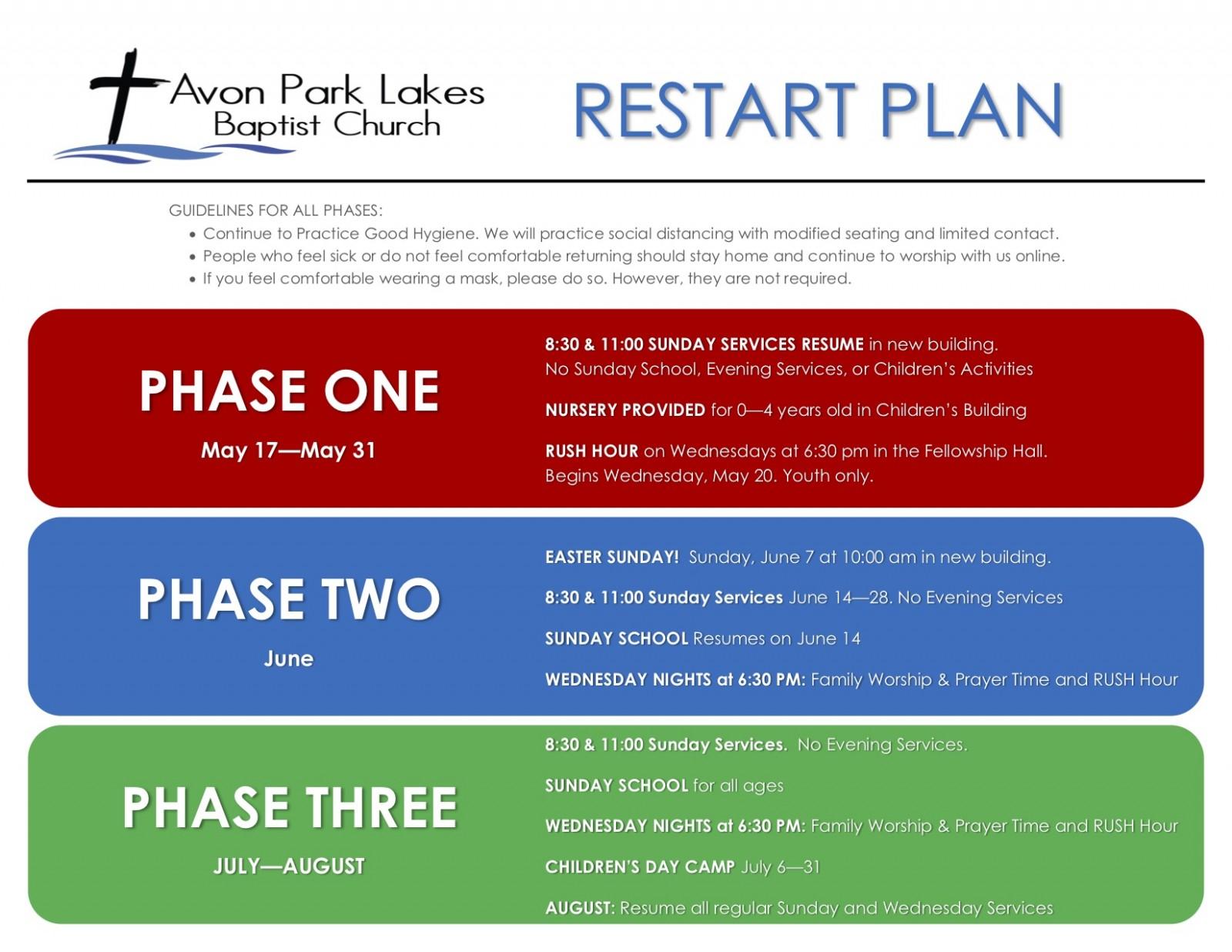 Restart Plan